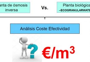 The Ecogranularwater plant reduces costs in the water service.